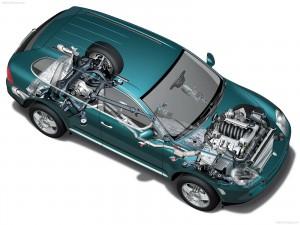 Porsche Cayenne S 2004 1600x1200 wallpaper Top view Chassis