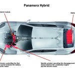 Porsche Panamera 2010 1600x1200 wallpaper Chassis Top view
